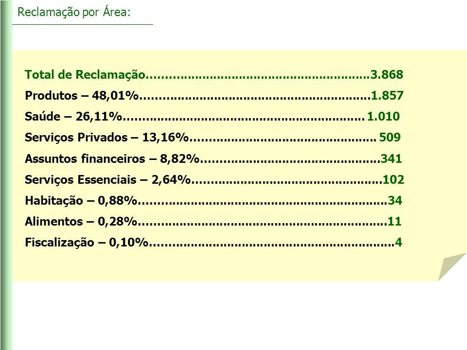 Organiza a criação da Escola Estadual de Defesa do Consumidor do Rio Grande do Sul, através do Decreto Estadual nº.