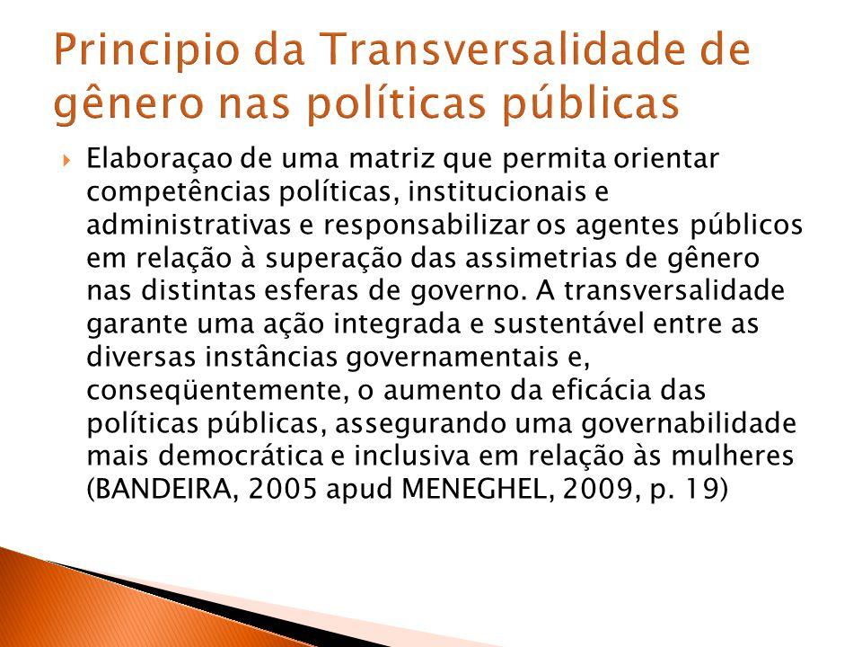 Elaboraçao de uma matriz que permita orientar competências políticas, institucionais e administrativas e responsabilizar os agentes públicos em relaçã