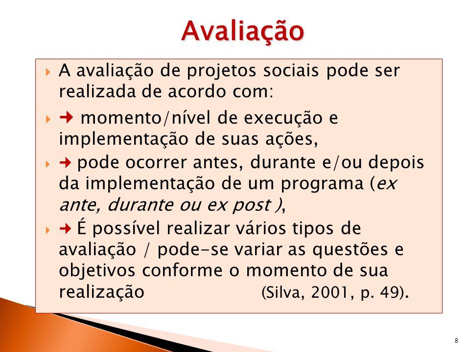 8 Avaliação A avaliação de projetos sociais pode ser realizada de acordo com: momento/nível de execução e implementação de suas ações, pode ocorrer an