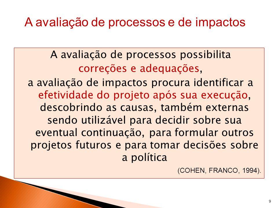 9 A avaliação de processos possibilita correções e adequações, a avaliação de impactos procura identificar a efetividade do projeto após sua execução,
