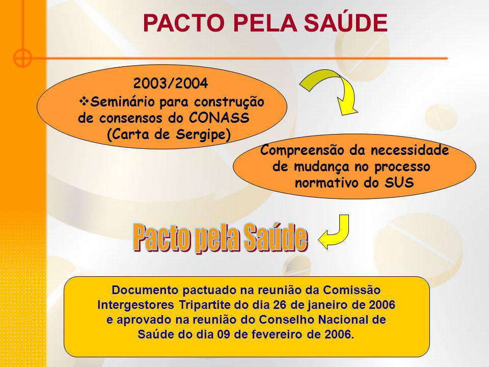 Documento pactuado na reunião da Comissão Intergestores Tripartite do dia 26 de janeiro de 2006 e aprovado na reunião do Conselho Nacional de Saúde do dia 09 de fevereiro de 2006.