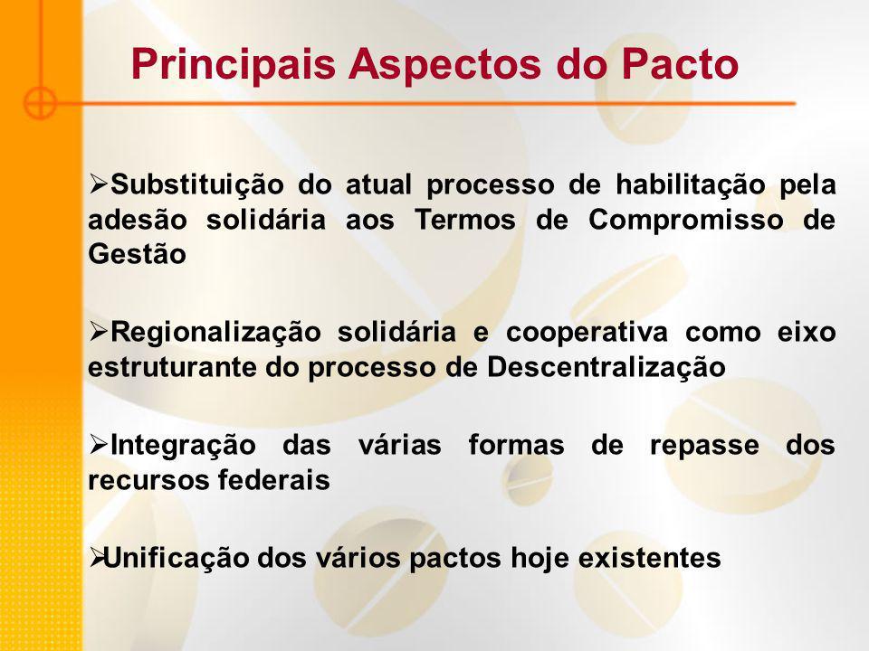 Principais Aspectos do Pacto Substituição do atual processo de habilitação pela adesão solidária aos Termos de Compromisso de Gestão Regionalização solidária e cooperativa como eixo estruturante do processo de Descentralização Integração das várias formas de repasse dos recursos federais Unificação dos vários pactos hoje existentes