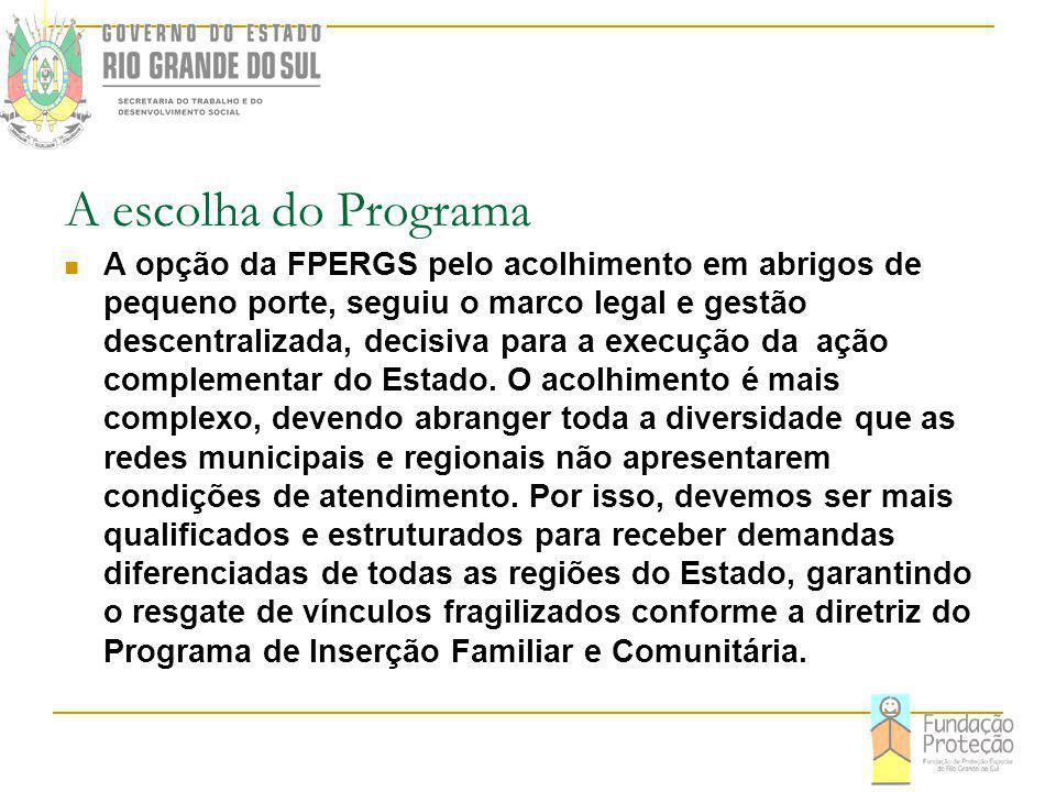 A escolha do Programa A opção da FPERGS pelo acolhimento em abrigos de pequeno porte, seguiu o marco legal e gestão descentralizada, decisiva para a execução da ação complementar do Estado.