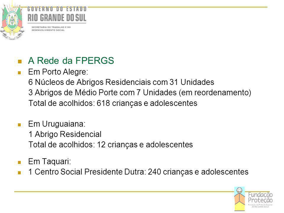 A Rede da FPERGS Em Porto Alegre: 6 Núcleos de Abrigos Residenciais com 31 Unidades 3 Abrigos de Médio Porte com 7 Unidades (em reordenamento) Total de acolhidos: 618 crianças e adolescentes Em Uruguaiana: 1 Abrigo Residencial Total de acolhidos: 12 crianças e adolescentes Em Taquari: 1 Centro Social Presidente Dutra: 240 crianças e adolescentes