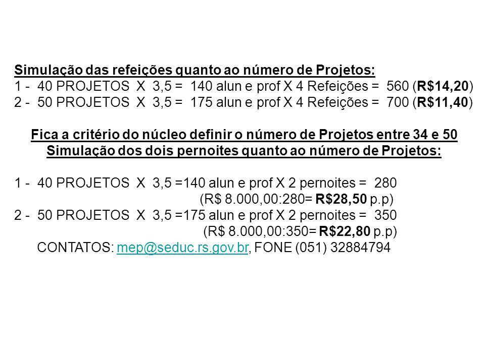 Simulação das refeições quanto ao número de Projetos: 1 - 40 PROJETOS X 3,5 = 140 alun e prof X 4 Refeições = 560 (R$14,20) 2 - 50 PROJETOS X 3,5 = 17