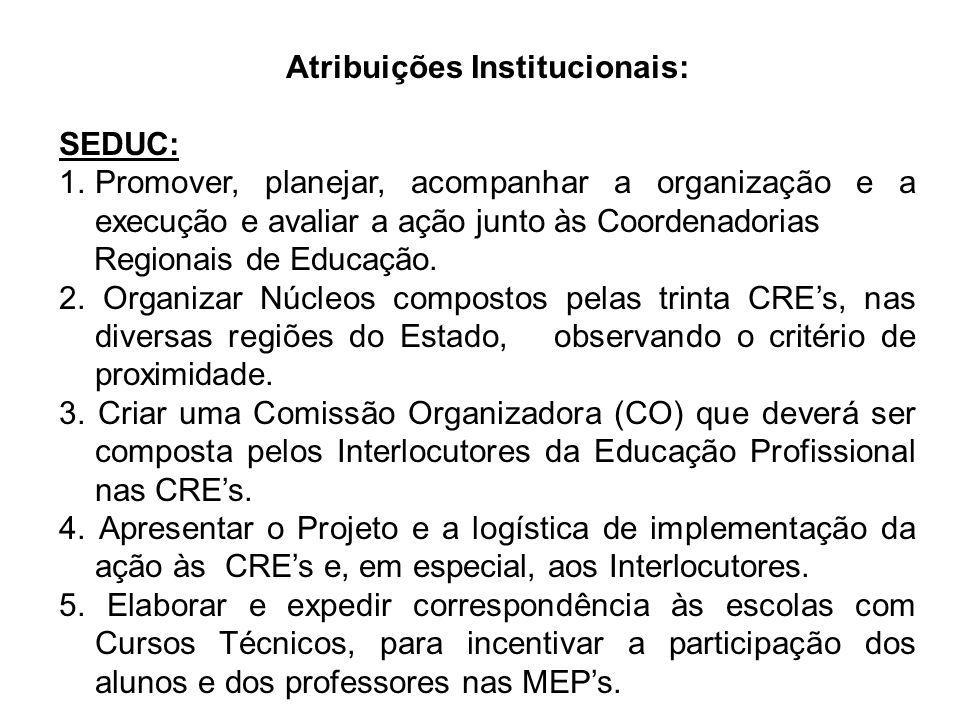 Atribuições Institucionais: SEDUC: 1.Promover, planejar, acompanhar a organização e a execução e avaliar a ação junto às Coordenadorias Regionais de E