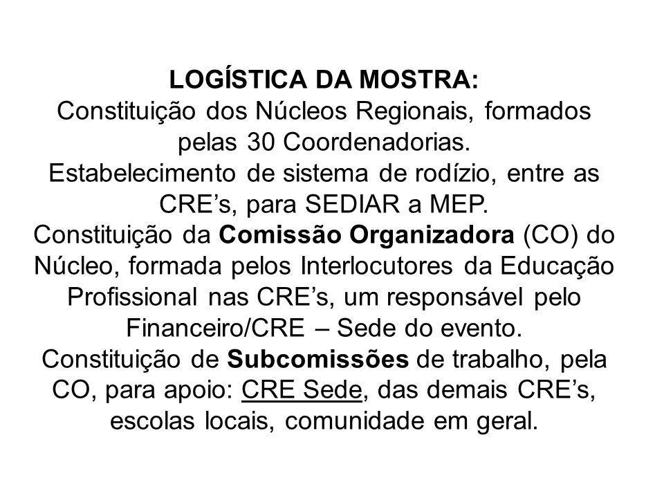 LOGÍSTICA DA MOSTRA: Constituição dos Núcleos Regionais, formados pelas 30 Coordenadorias. Estabelecimento de sistema de rodízio, entre as CREs, para