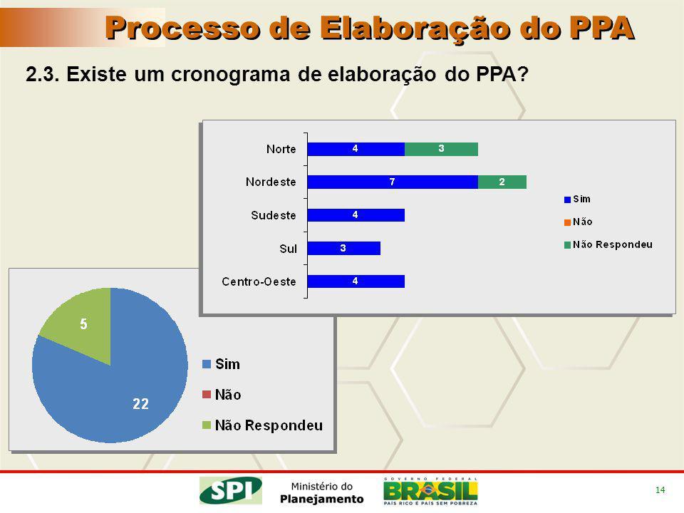 14 2.3. Existe um cronograma de elaboração do PPA Processo de Elaboração do PPA