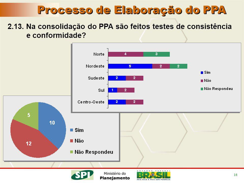 16 2.13. Na consolidação do PPA são feitos testes de consistência e conformidade.