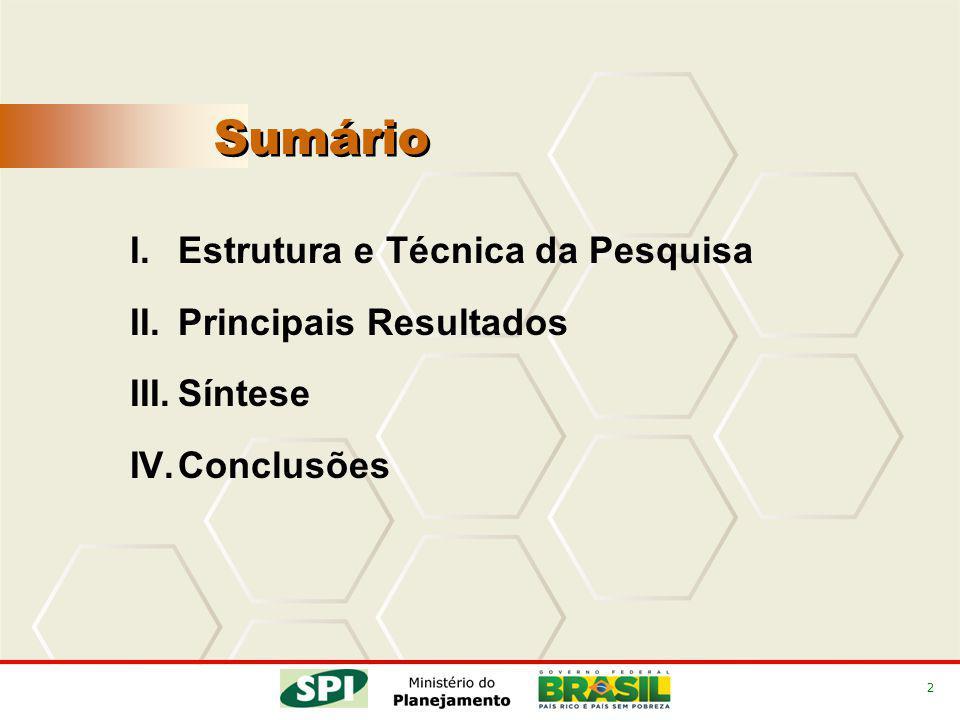 13 2.2.A elaboração do PPA é regida por um manual de processos e procedimentos.