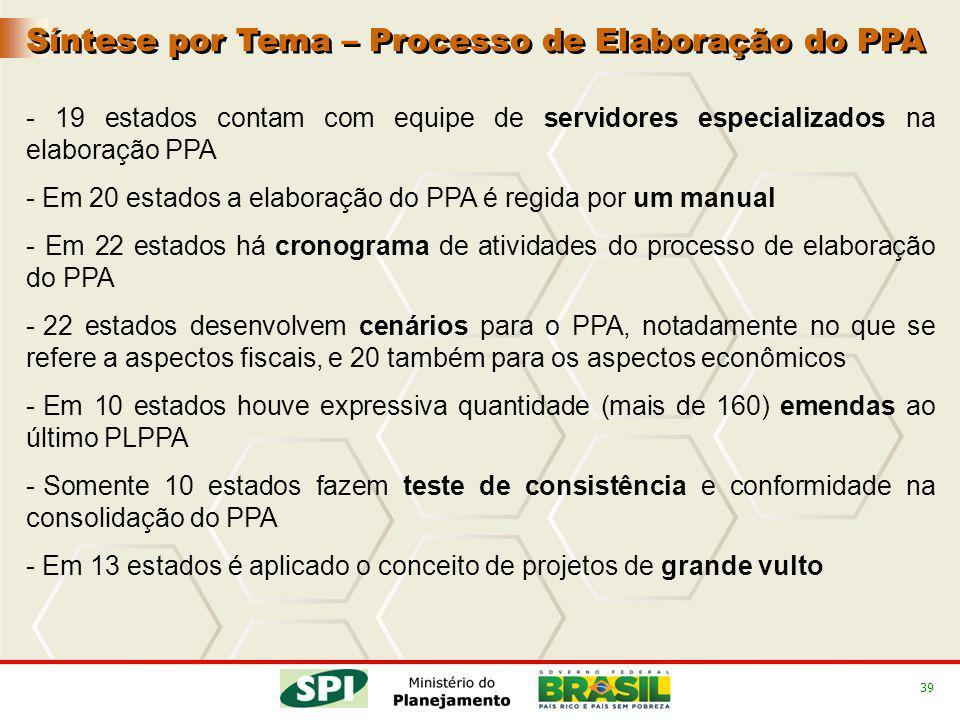 39 Síntese por Tema – Processo de Elaboração do PPA - 19 estados contam com equipe de servidores especializados na elaboração PPA - Em 20 estados a el