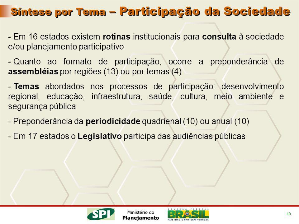 40 Síntese por Tema – Participação da Sociedade - Em 16 estados existem rotinas institucionais para consulta à sociedade e/ou planejamento participati