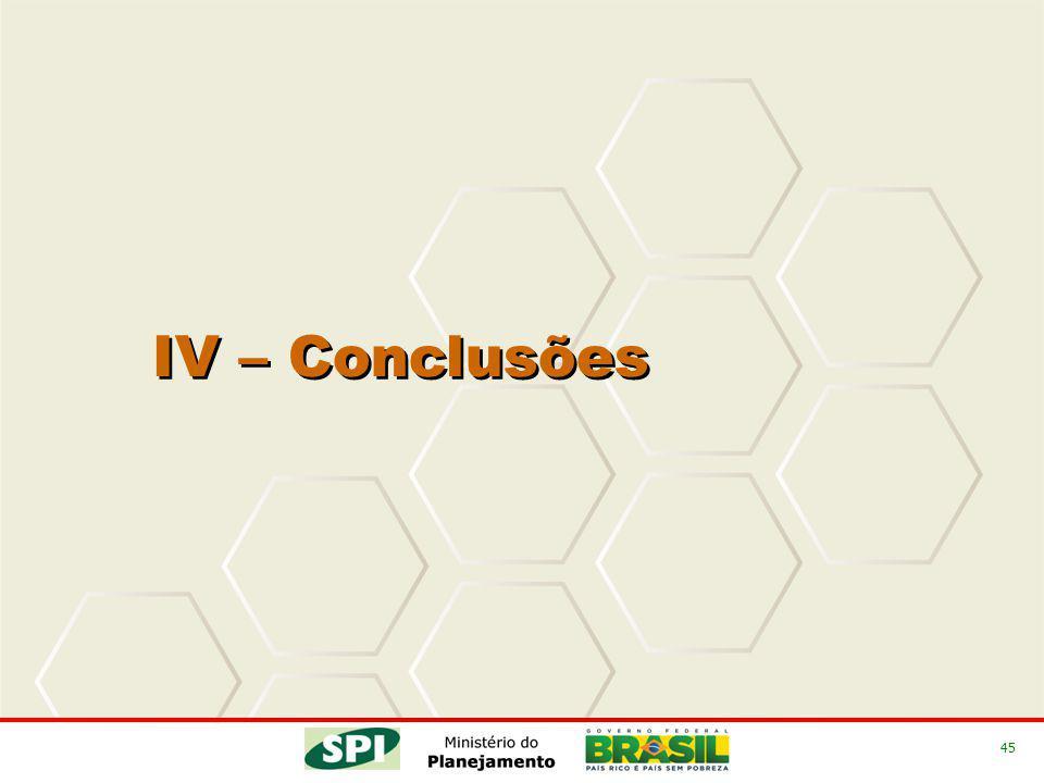 45 IV – Conclusões
