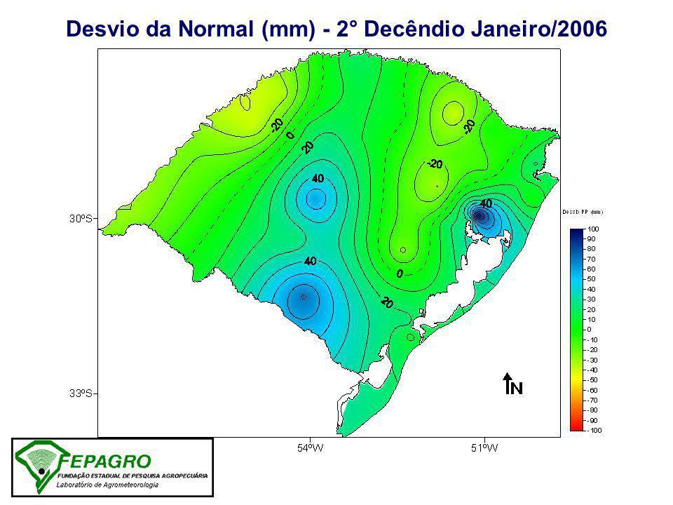 Precipitação Pluvial Normal - 3° Decêndio Janeiro Isoietas (mm) Normal Padrão 1945-1974