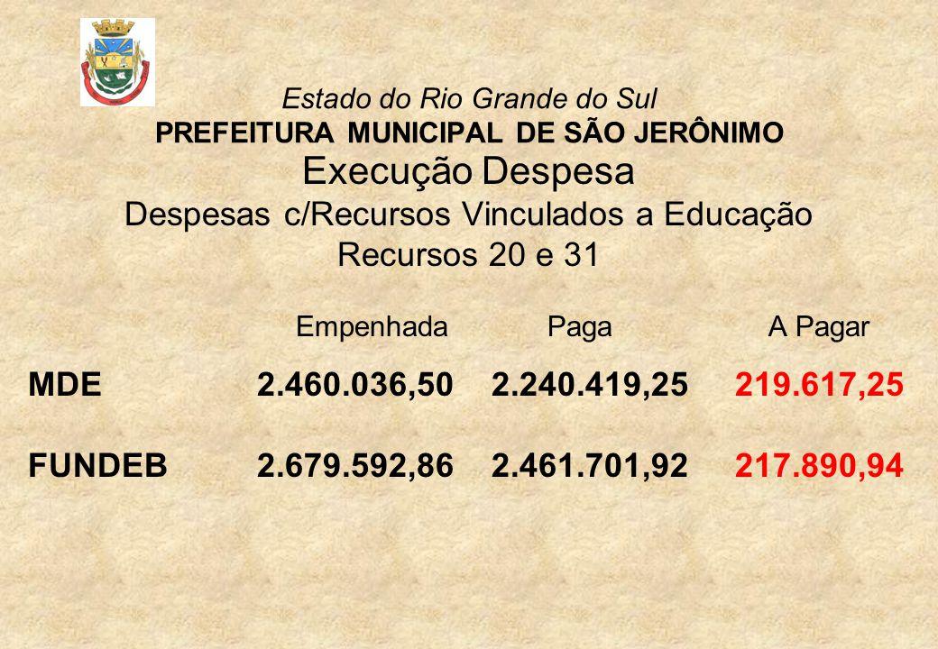 Estado do Rio Grande do Sul PREFEITURA MUNICIPAL DE SÃO JERÔNIMO Execução Despesa Despesas c/Recursos Vinculados a Educação Recursos 20 e 31 Empenhada Paga A Pagar MDE 2.460.036,50 2.240.419,25 219.617,25 FUNDEB 2.679.592,86 2.461.701,92 217.890,94