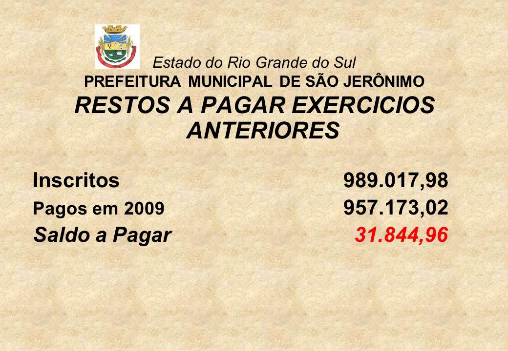 Estado do Rio Grande do Sul PREFEITURA MUNICIPAL DE SÃO JERÔNIMO RESTOS A PAGAR EXERCICIOS ANTERIORES Inscritos989.017,98 Pagos em 2009 957.173,02 Saldo a Pagar 31.844,96