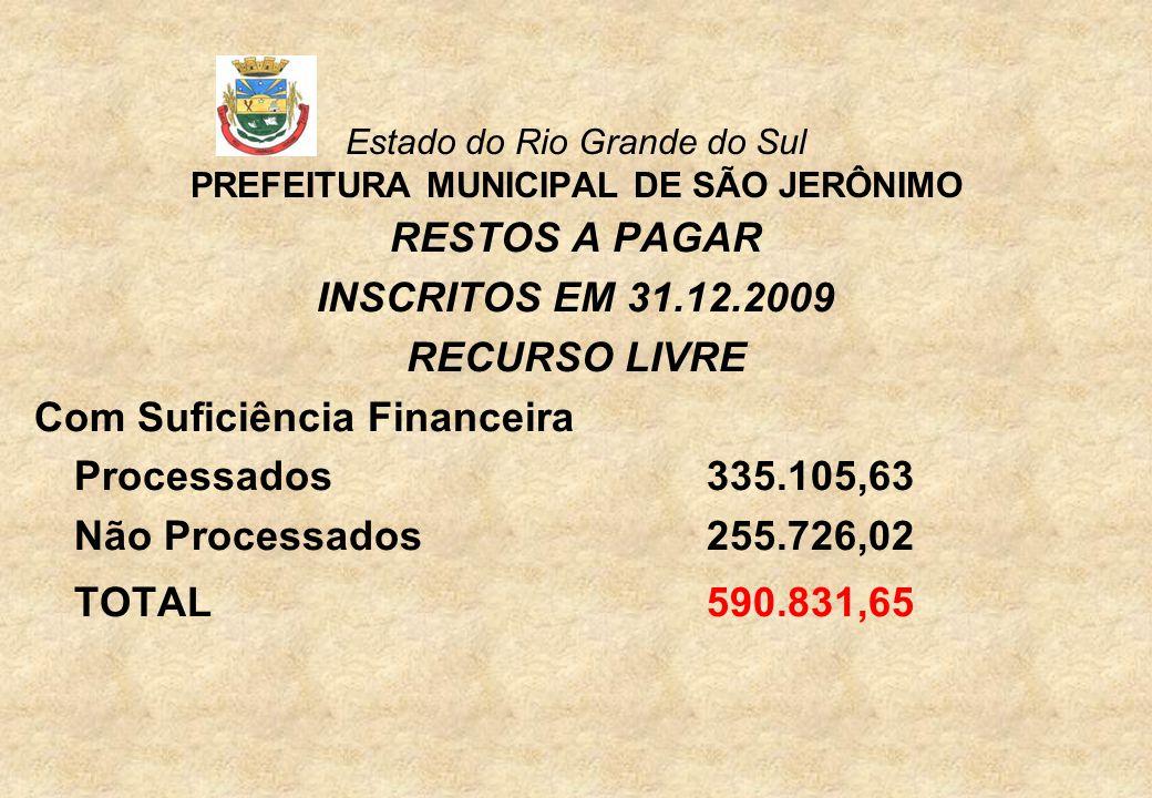 Estado do Rio Grande do Sul PREFEITURA MUNICIPAL DE SÃO JERÔNIMO RESTOS A PAGAR INSCRITOS EM 31.12.2009 RECURSO LIVRE Com Suficiência Financeira Processados 335.105,63 Não Processados 255.726,02 TOTAL 590.831,65