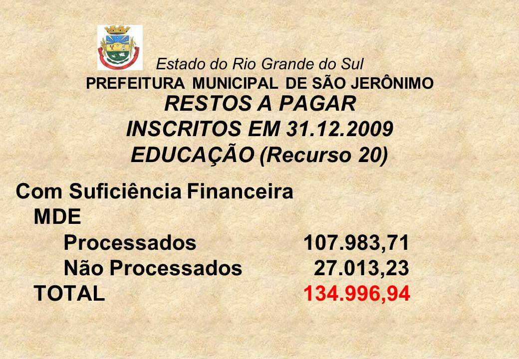 Estado do Rio Grande do Sul PREFEITURA MUNICIPAL DE SÃO JERÔNIMO RESTOS A PAGAR INSCRITOS EM 31.12.2009 EDUCAÇÃO (Recurso 20) Com Suficiência Financeira MDE Processados107.983,71 Não Processados 27.013,23 TOTAL 134.996,94