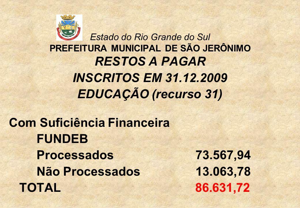 Estado do Rio Grande do Sul PREFEITURA MUNICIPAL DE SÃO JERÔNIMO RESTOS A PAGAR INSCRITOS EM 31.12.2009 EDUCAÇÃO (recurso 31) Com Suficiência Financeira FUNDEB Processados 73.567,94 Não Processados 13.063,78 TOTAL 86.631,72