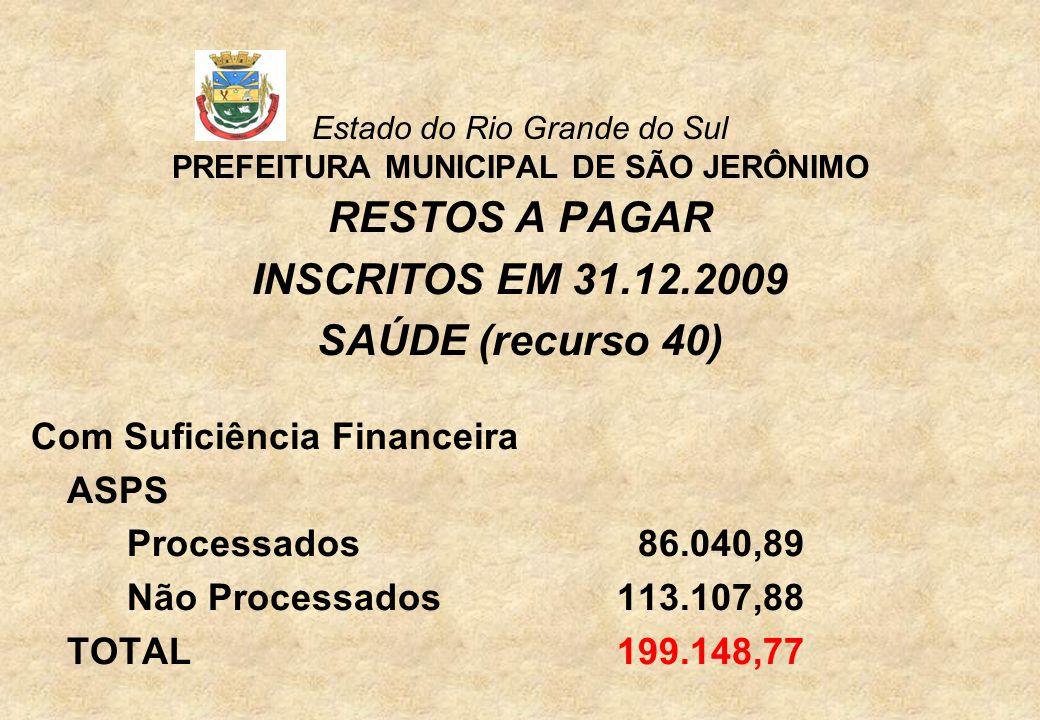 Estado do Rio Grande do Sul PREFEITURA MUNICIPAL DE SÃO JERÔNIMO RESTOS A PAGAR INSCRITOS EM 31.12.2009 SAÚDE (recurso 40) Com Suficiência Financeira ASPS Processados 86.040,89 Não Processados 113.107,88 TOTAL 199.148,77