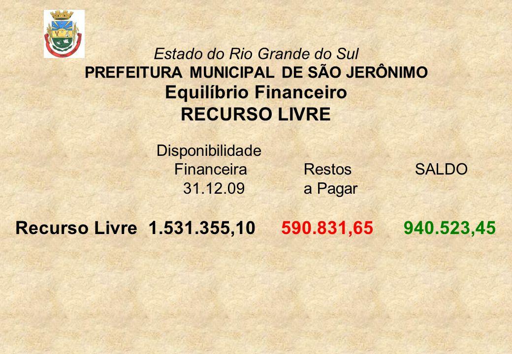 Estado do Rio Grande do Sul PREFEITURA MUNICIPAL DE SÃO JERÔNIMO Equilíbrio Financeiro RECURSO LIVRE Disponibilidade Financeira Restos SALDO 31.12.09 a Pagar Recurso Livre 1.531.355,10 590.831,65 940.523,45
