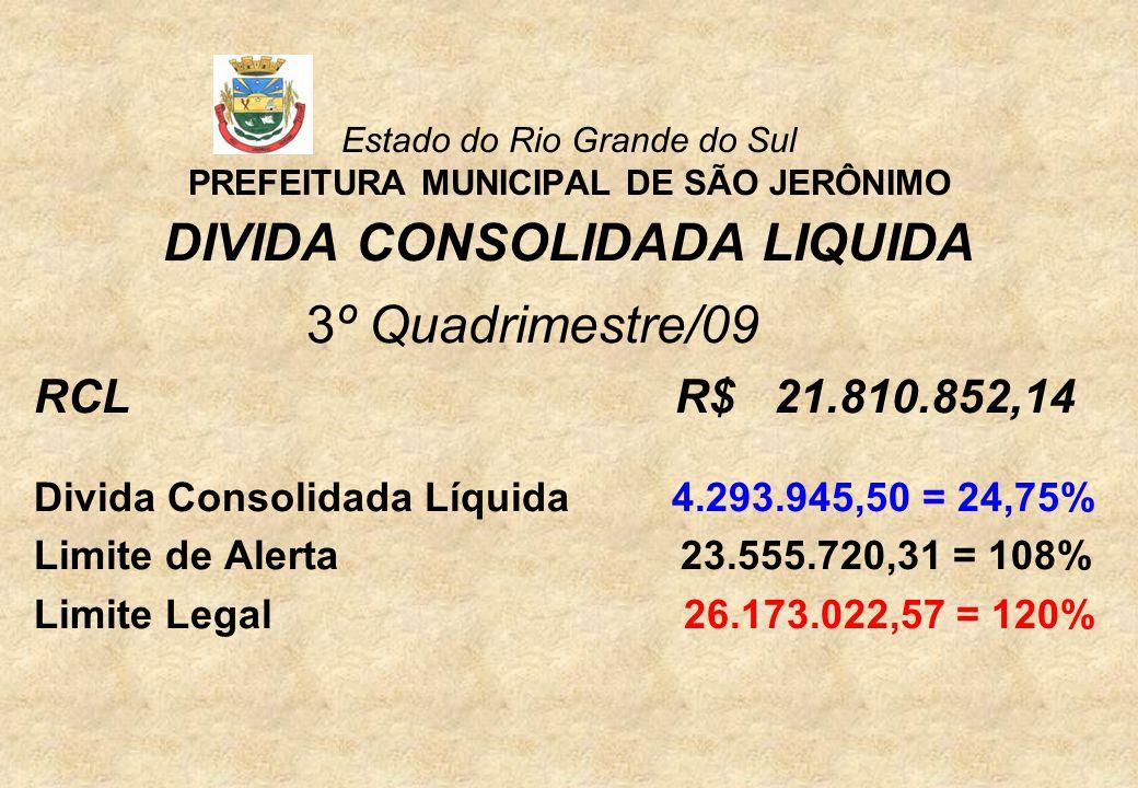 Estado do Rio Grande do Sul PREFEITURA MUNICIPAL DE SÃO JERÔNIMO TRANSFERÊNCIAS DO ESTADO 3º Quadrimestre/09 PREVISTO REALIZADO ICMS5.430.000,005.166.132,20 IPVA 800.000,00 861.553,01 IPI EXPORT 182.000,00 108.470,81