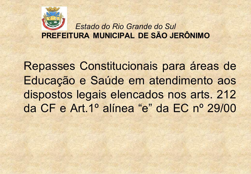 Estado do Rio Grande do Sul PREFEITURA MUNICIPAL DE SÃO JERÔNIMO Repasses Constitucionais para áreas de Educação e Saúde em atendimento aos dispostos legais elencados nos arts.