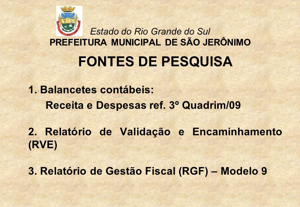 Estado do Rio Grande do Sul PREFEITURA MUNICIPAL DE SÃO JERÔNIMO FONTES DE PESQUISA 1.