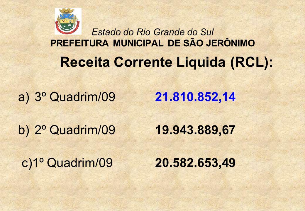 Estado do Rio Grande do Sul PREFEITURA MUNICIPAL DE SÃO JERÔNIMO Receita Corrente Liquida (RCL): a)3º Quadrim/09 21.810.852,14 b)2º Quadrim/09 19.943.889,67 c)1º Quadrim/09 20.582.653,49
