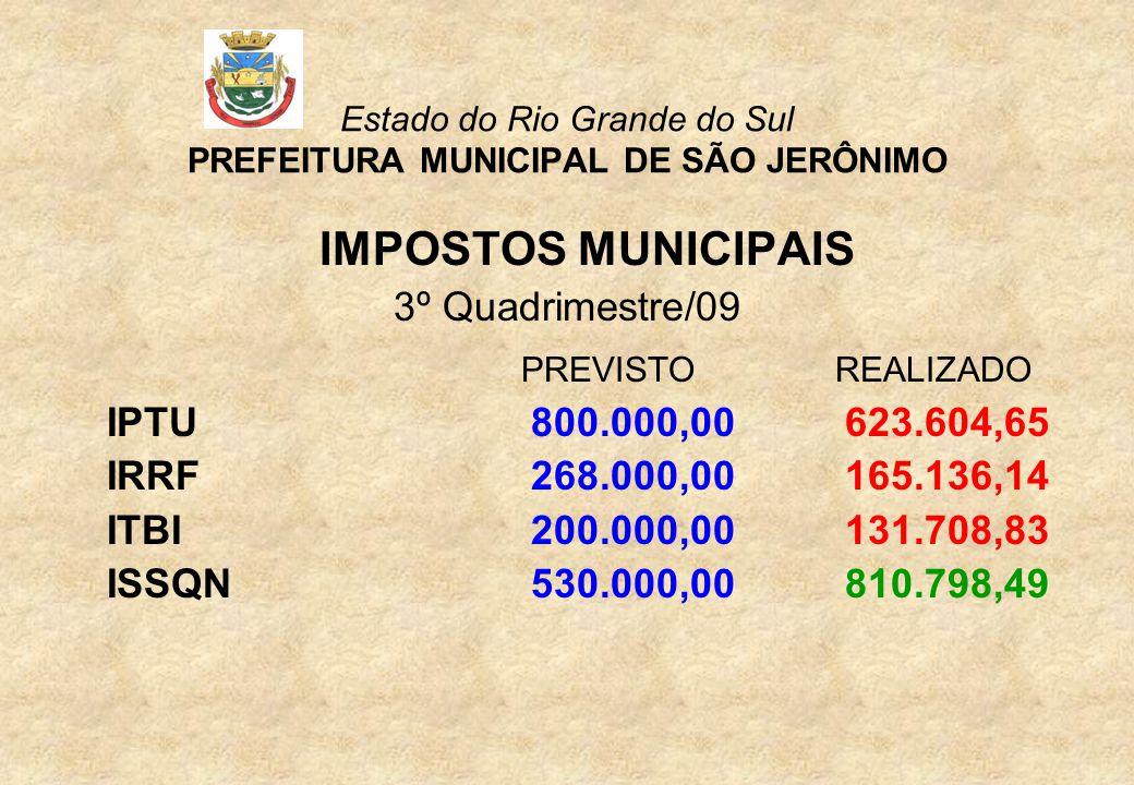 Estado do Rio Grande do Sul PREFEITURA MUNICIPAL DE SÃO JERÔNIMO DIVIDA ATIVA TRIBUTÁRIA 3º Quadrimestre/09 PREVISTOREALIZADO MULTAS E JUROS 144.000,00 124.807,34 IPTU 300.000,00 307.522,43 ISSQN 60.000,00 51.268,34