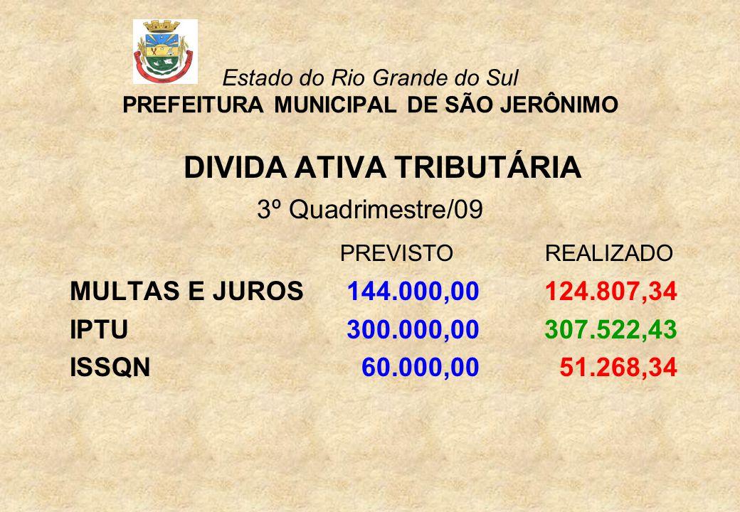 Estado do Rio Grande do Sul PREFEITURA MUNICIPAL DE SÃO JERÔNIMO TAXAS MUNICIPAIS 3º Quadrimestre/09 PREVISTOREALIZADO PODER DE POLÍCIA 305.000,00 181.944,19 PRESTAÇÃO SERVIÇOS 205.500,00 160.634,16
