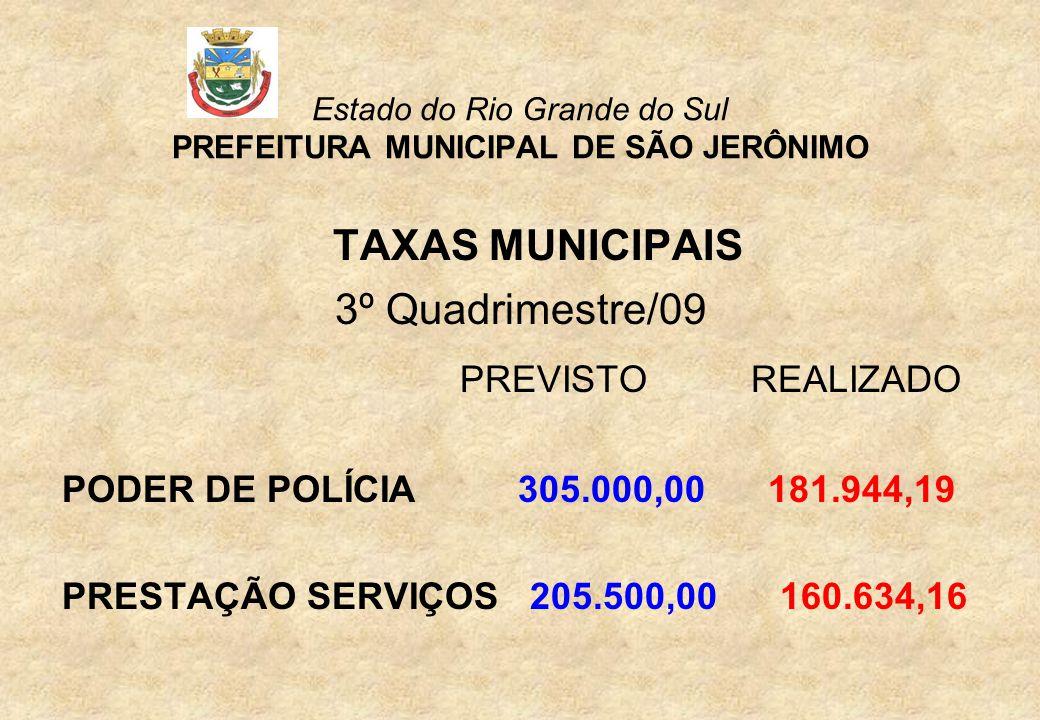 Estado do Rio Grande do Sul PREFEITURA MUNICIPAL DE SÃO JERÔNIMO Equilíbrio Financeiro SAÚDE (Recurso 40) Disponibilidade Financeira Restos SALDO 31.12.09 a Pagar ASPS 236.654,81 199.148,77 37.506,04