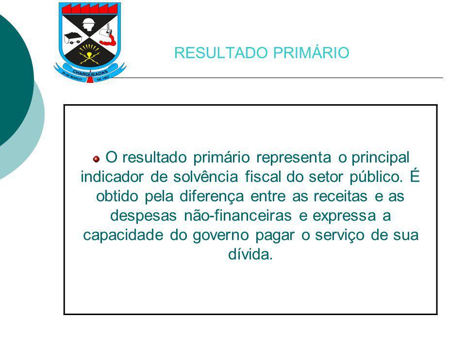 O resultado primário representa o principal indicador de solvência fiscal do setor público.