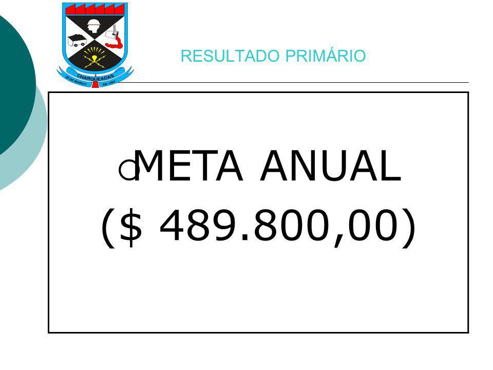 META ANUAL ($ 489.800,00)