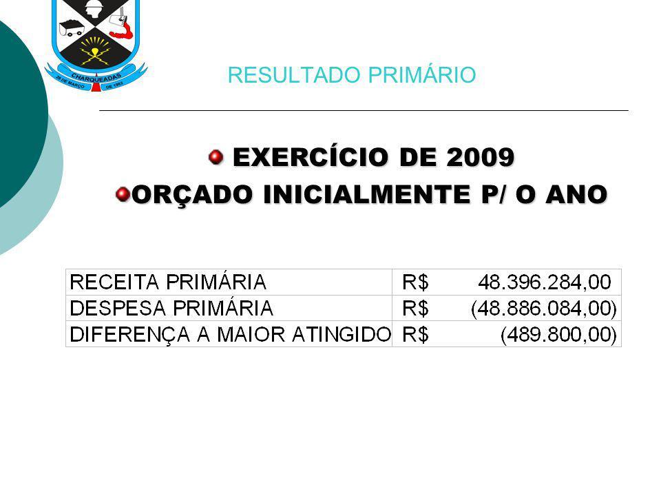 RESULTADO PRIMÁRIO EXERCÍCIO DE 2009 EXERCÍCIO DE 2009 ORÇADO INICIALMENTE P/ O ANO