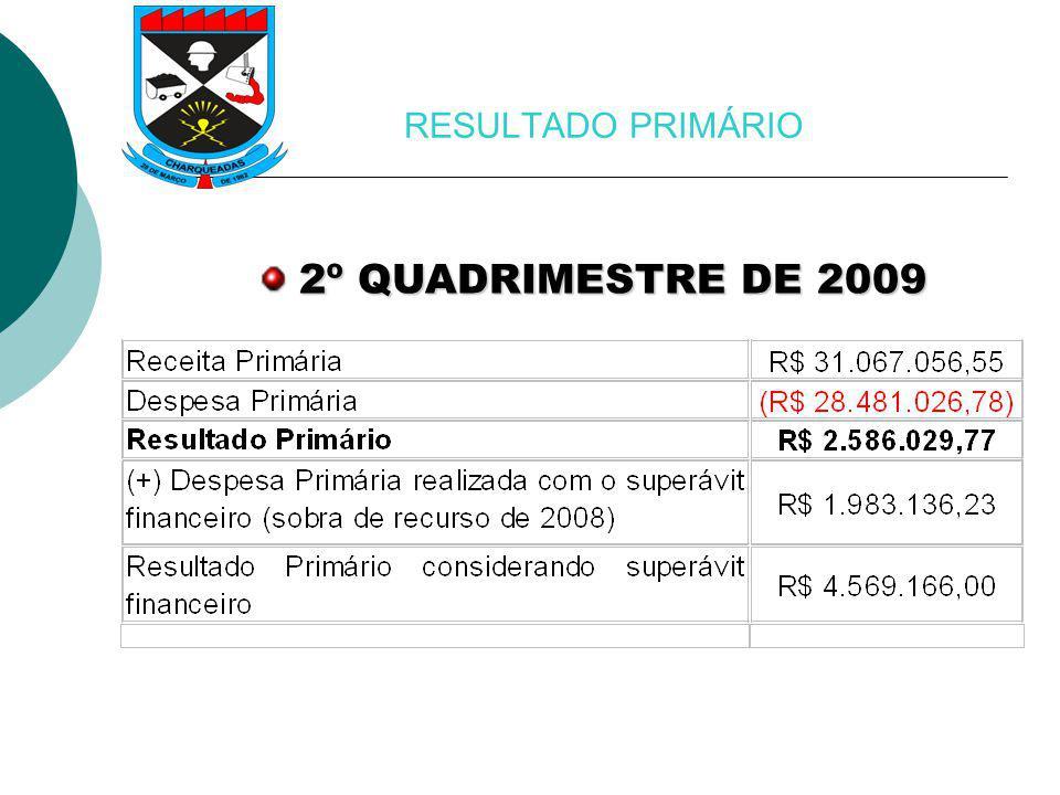 RESULTADO PRIMÁRIO 2º QUADRIMESTRE DE 2009 2º QUADRIMESTRE DE 2009