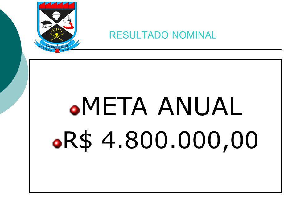 RESULTADO NOMINAL META ANUAL R$ 4.800.000,00