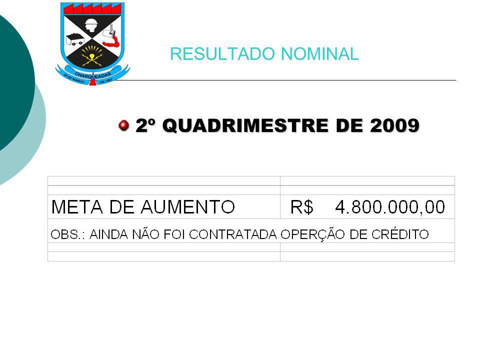 RESULTADO NOMINAL 2º QUADRIMESTRE DE 2009 2º QUADRIMESTRE DE 2009