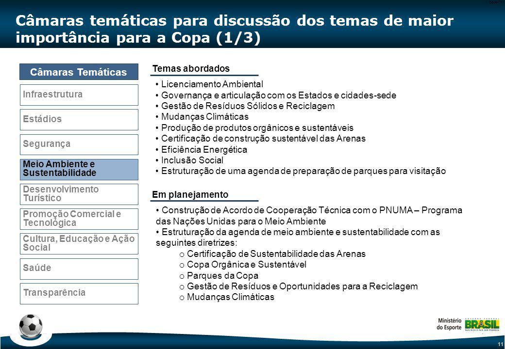 11 Code-P11 Câmaras temáticas para discussão dos temas de maior importância para a Copa (1/3) Câmaras Temáticas Infraestrutura Saúde Meio Ambiente e S