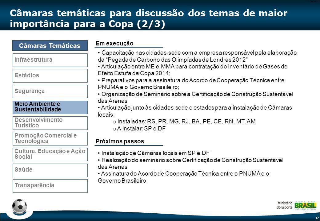 12 Code-P12 Câmaras temáticas para discussão dos temas de maior importância para a Copa (2/3) Câmaras Temáticas Infraestrutura Saúde Meio Ambiente e S