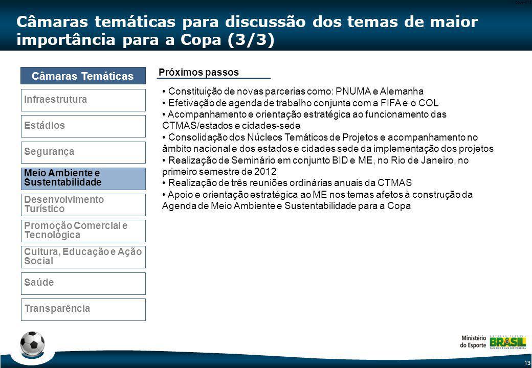 13 Code-P13 Câmaras temáticas para discussão dos temas de maior importância para a Copa (3/3) Câmaras Temáticas Infraestrutura Saúde Meio Ambiente e S