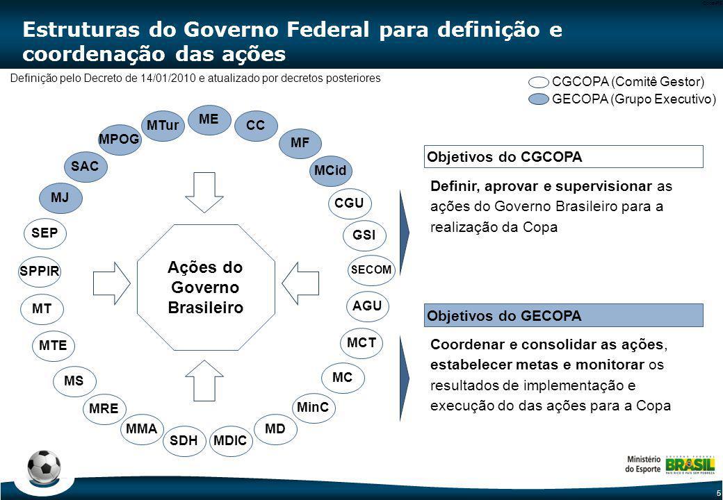 5 Code-P5 Estruturas do Governo Federal para definição e coordenação das ações Definir, aprovar e supervisionar as ações do Governo Brasileiro para a