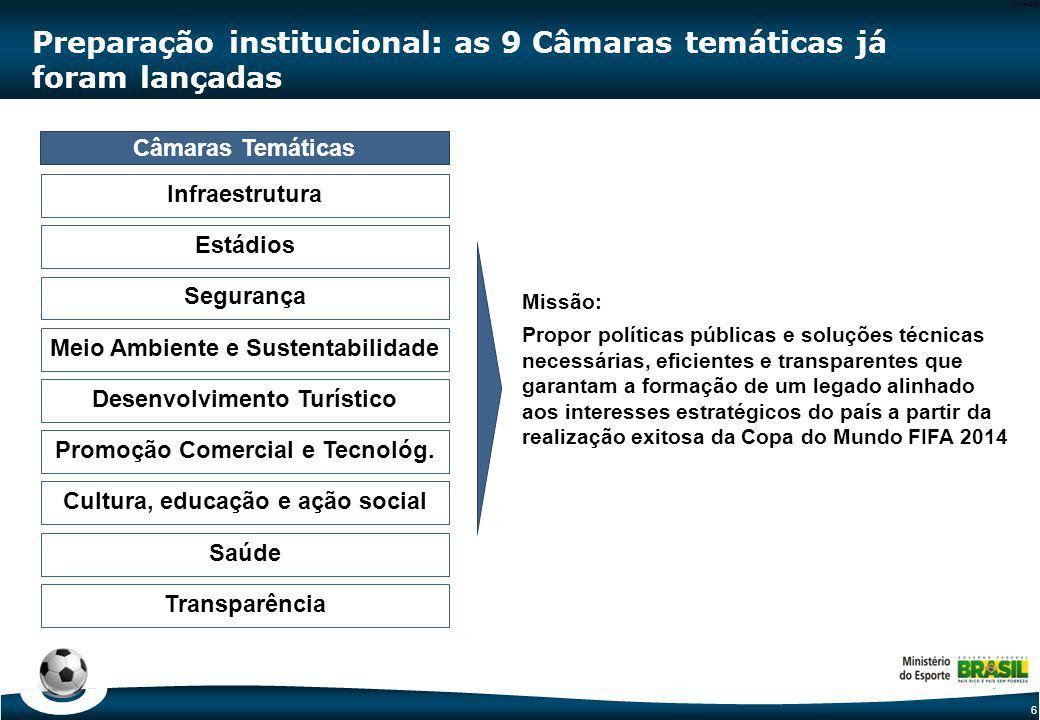 6 Code-P6 Preparação institucional: as 9 Câmaras temáticas já foram lançadas Missão: Propor políticas públicas e soluções técnicas necessárias, eficie