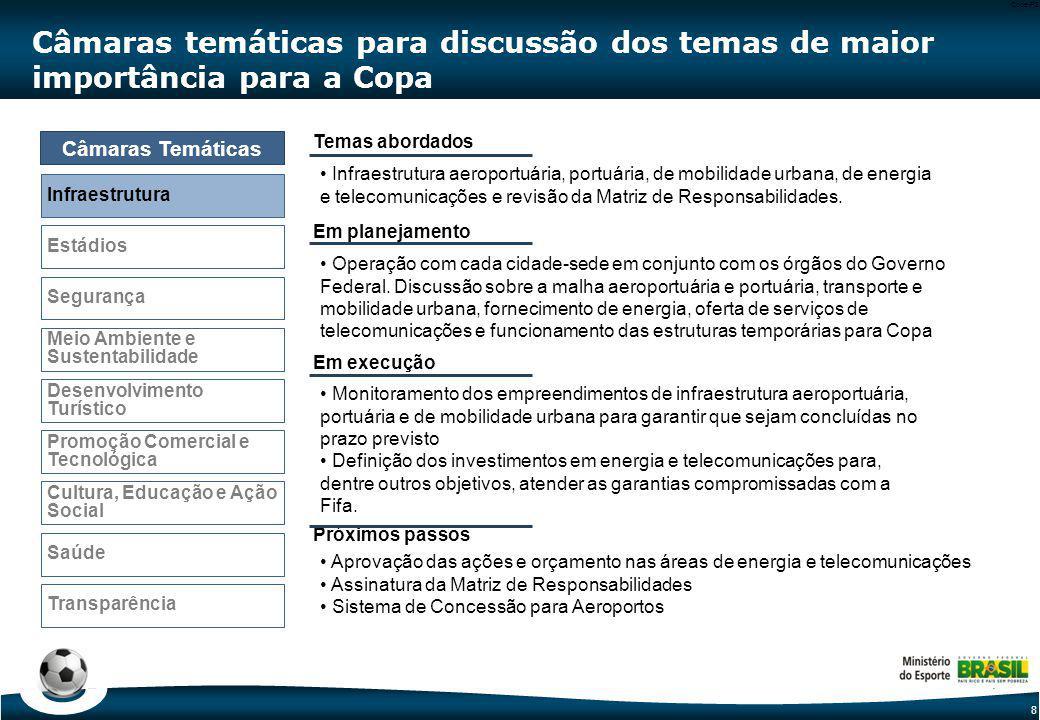 8 Code-P8 Câmaras temáticas para discussão dos temas de maior importância para a Copa Câmaras Temáticas Infraestrutura Saúde Meio Ambiente e Sustentab