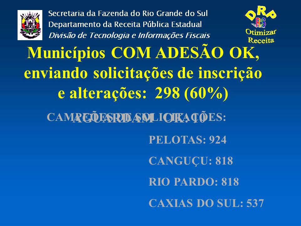 AGUARDAM OK: 10 Municípios COM ADESÃO OK, enviando solicitações de inscrição e alterações: 298 (60%) CAMPEÕES DE SOLICITAÇÕES: PELOTAS: 924 CANGUÇU: 8