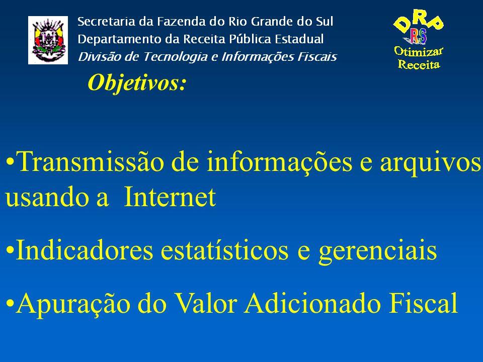 Transmissão de informações e arquivos usando a Internet Indicadores estatísticos e gerenciais Apuração do Valor Adicionado Fiscal Objetivos: