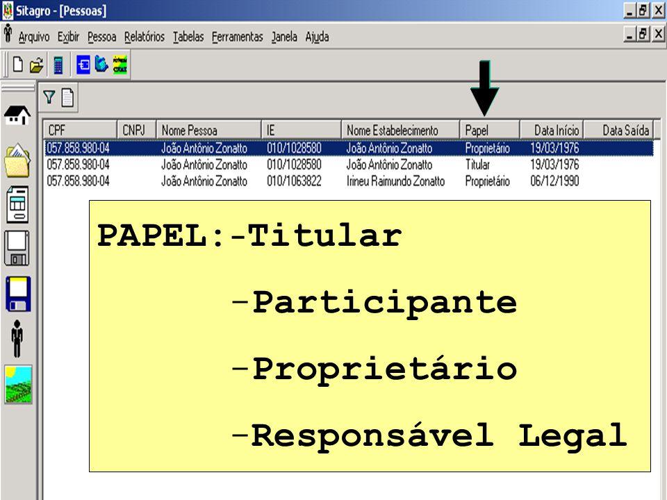 PAPEL: - Titular -Participante -Proprietário -Responsável Legal