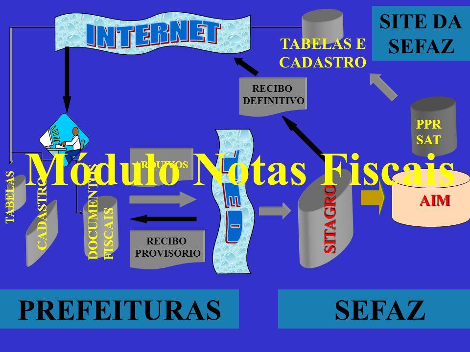 SEFAZ TABELAS E CADASTRO ARQUIVOS PPR SAT TABELAS CADASTRO DOCUMENTOS FISCAIS AIM PREFEITURAS RECIBO PROVISÓRIO RECIBO DEFINITIVO SITE DA SEFAZ SITAGR