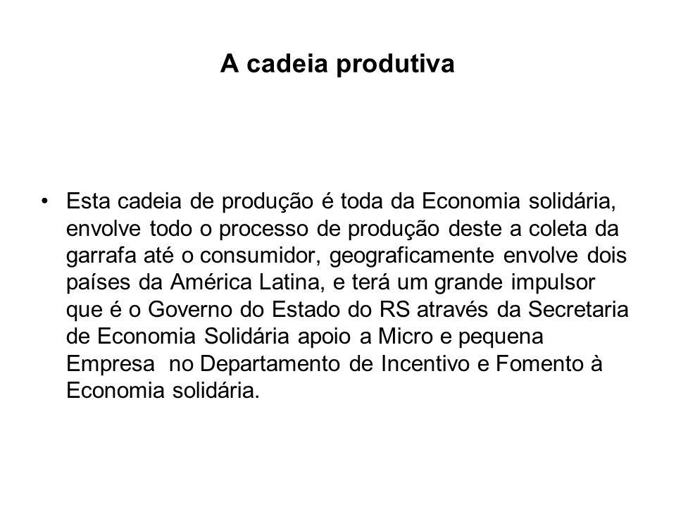 A cadeia produtiva Esta cadeia de produção é toda da Economia solidária, envolve todo o processo de produção deste a coleta da garrafa até o consumido