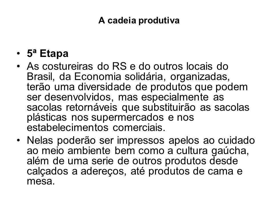 A cadeia produtiva 5ª Etapa As costureiras do RS e do outros locais do Brasil, da Economia solidária, organizadas, terão uma diversidade de produtos q